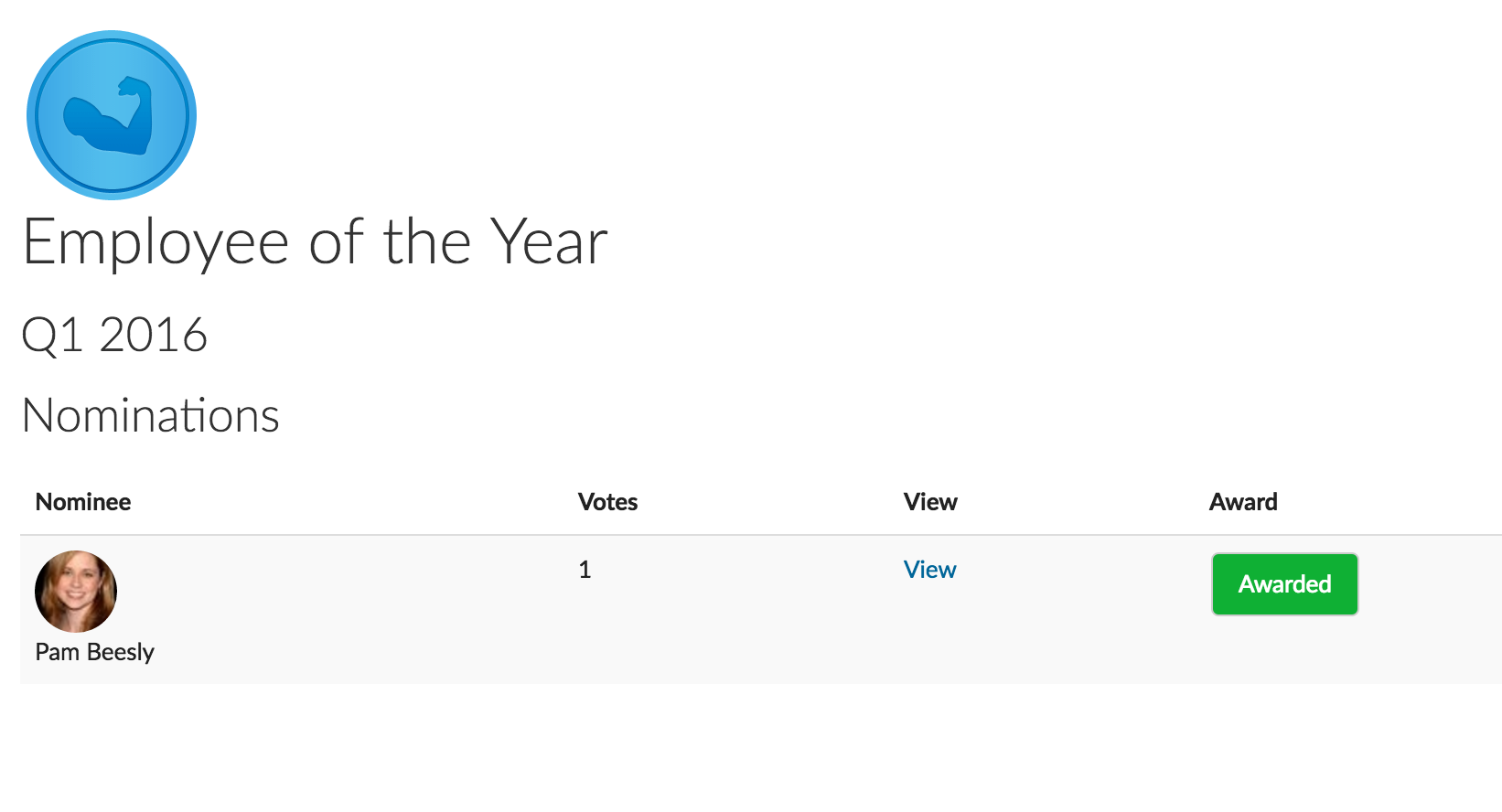 Viewing employee of the year votes