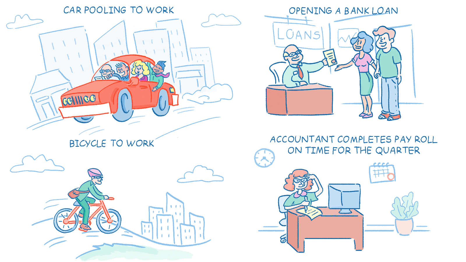 Incentives illustration with biking to work, carpooling to work, or closing a bank loan as examples.